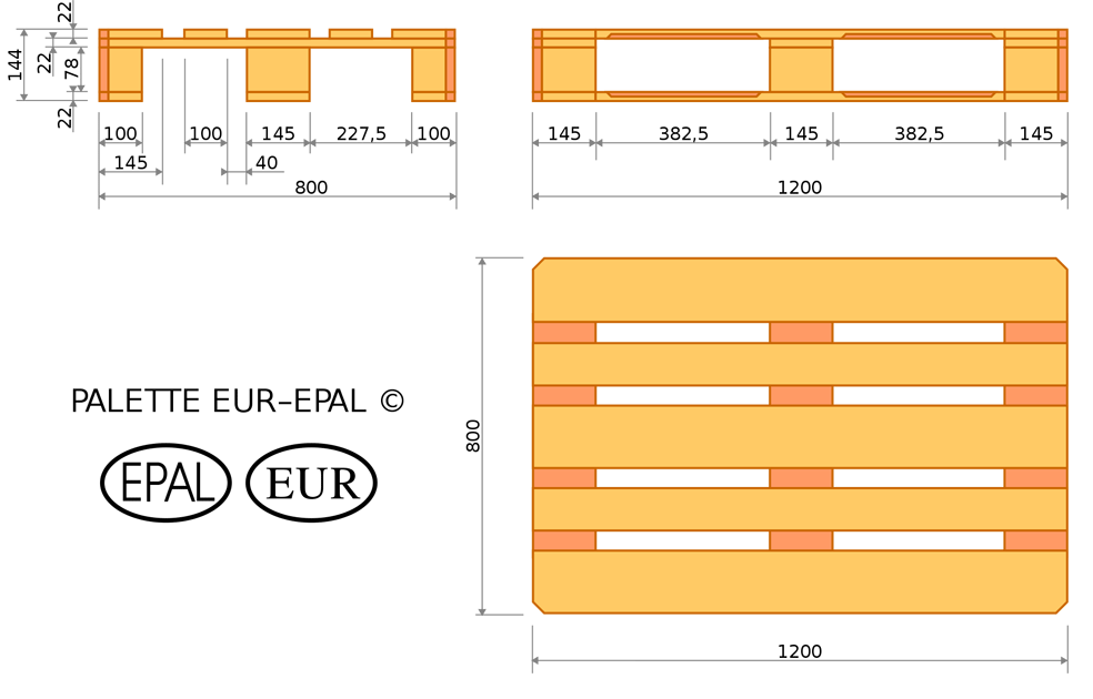 plan_palette-europe