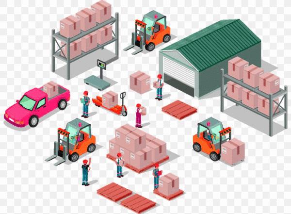 logistikflöden och processer