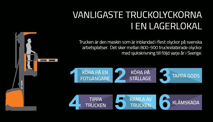 vanligaste truckolyckorna i en lagerlokal